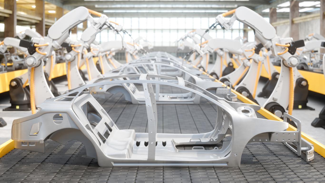 Die Automobilindustrie